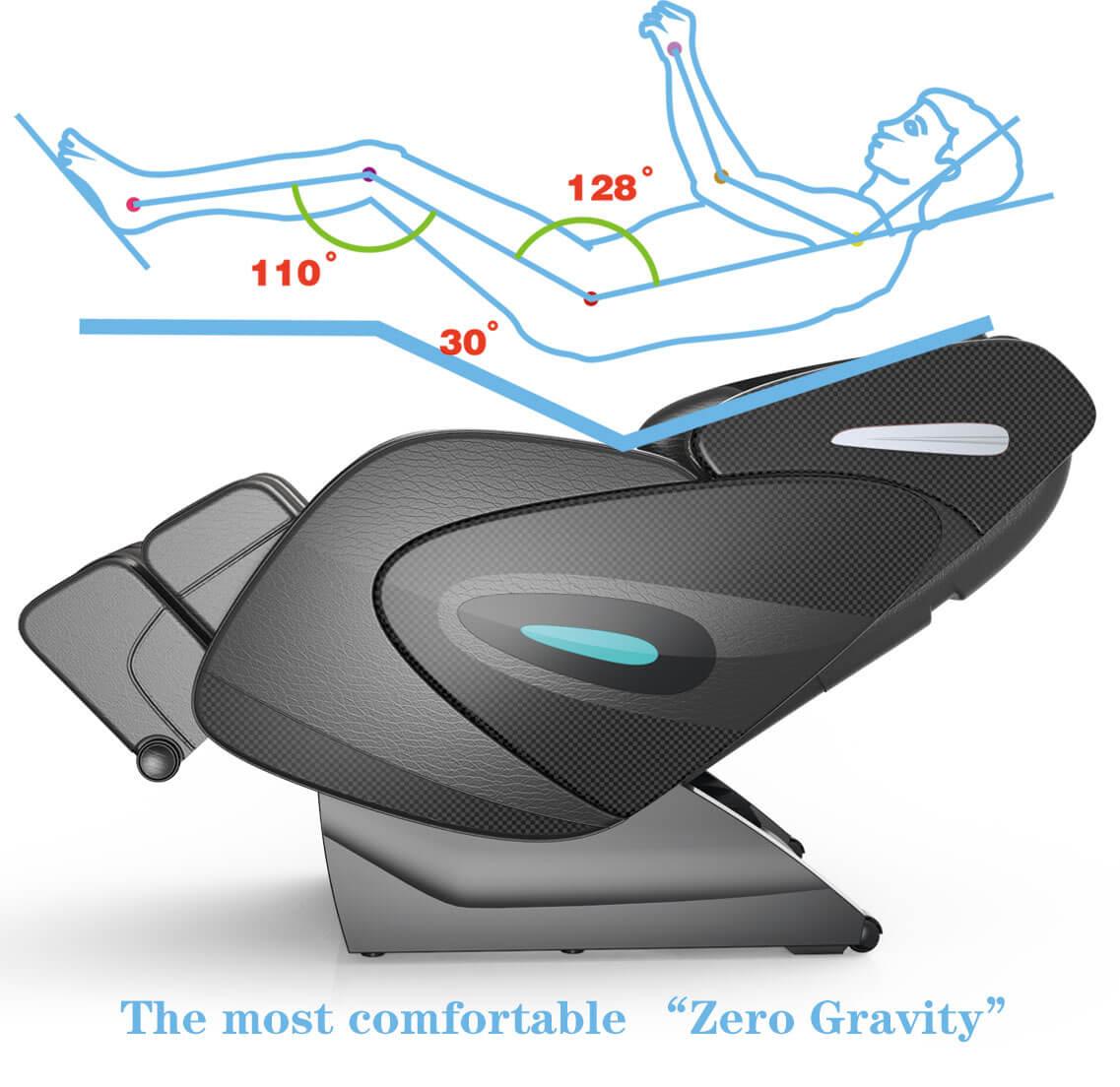 IndulgePMC3400L-zeroGravity