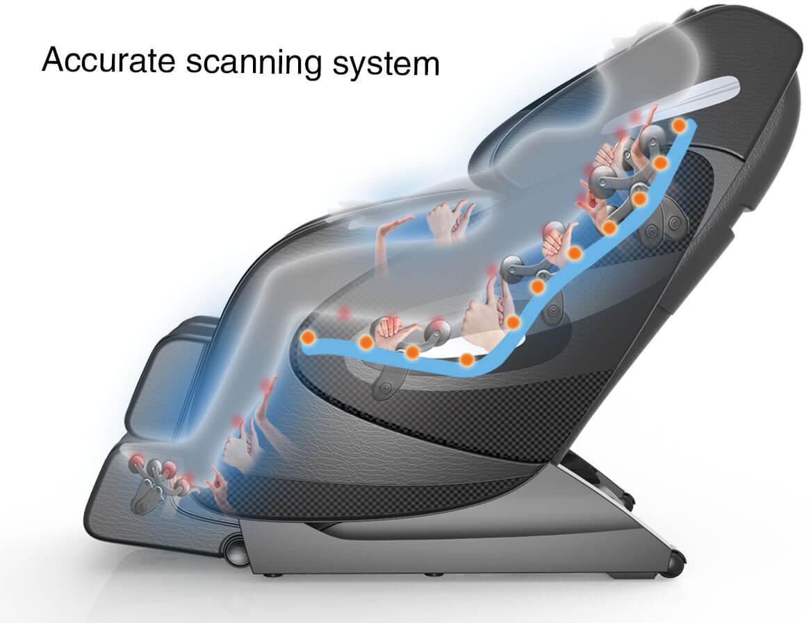 IndulgePMC3400L-accurateScanningSystem